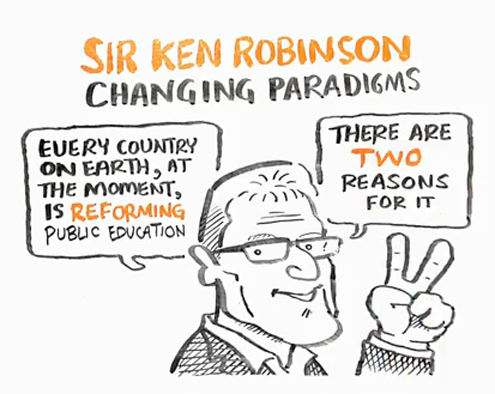 "sir ken robinson changing paradigms Ken robinson rebuttal is a guest post written by scott goodman, rebutting another of sir ken's videos: scrapping ""ict"", argued that the term ""ict"" was no longer useful and should be scrappedi did not know at the time that the royal society had published a report 5 days earlier which came to the same conclusion."