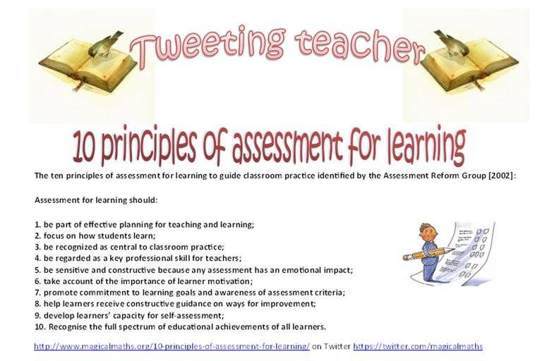 do you know the principles of assessment for learning  10 principles of asessment for learning