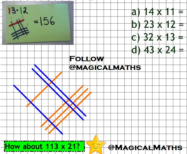 How to Learn Math (with Pictures) - wikiHow