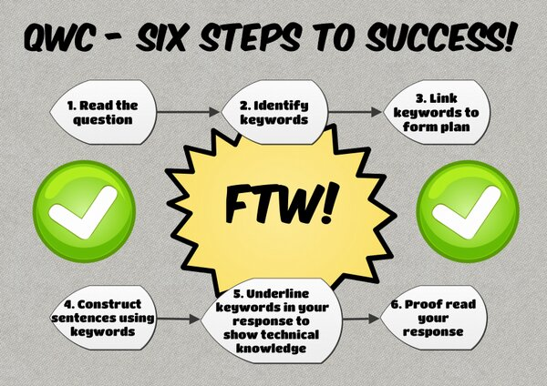 "The importance of ""Quality of Written Communication"" – QWC – Six steps to Success!"