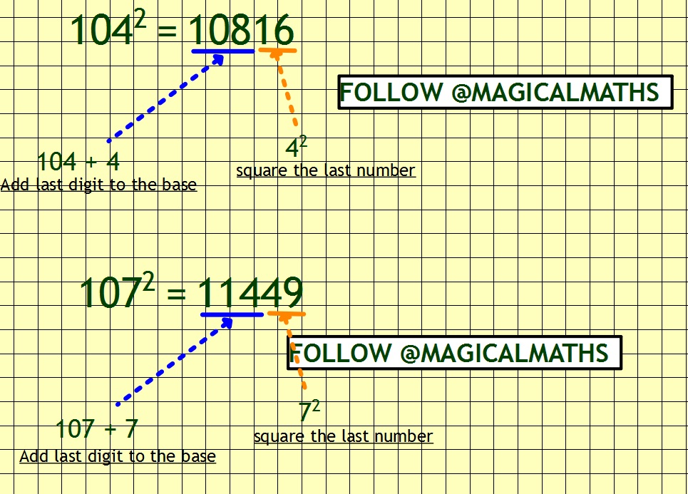 Amazing Maths Tricks: How anyone can square very big numbers in your head in seconds?