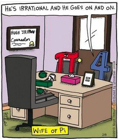 One for the Mathematicians – The Wife of Pi