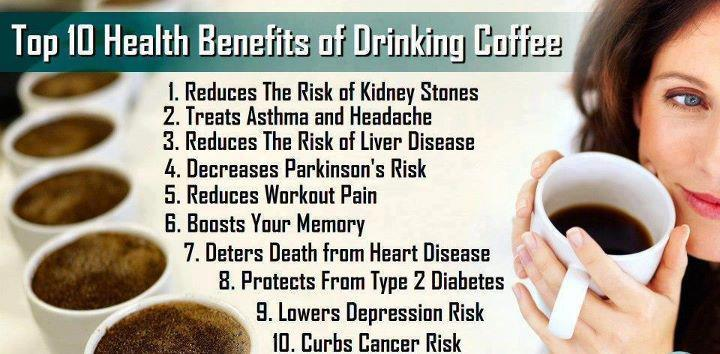 Health Risks Of Drinking Black Coffee