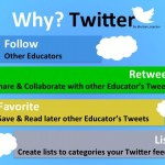 why every teacher educator should be using twitter