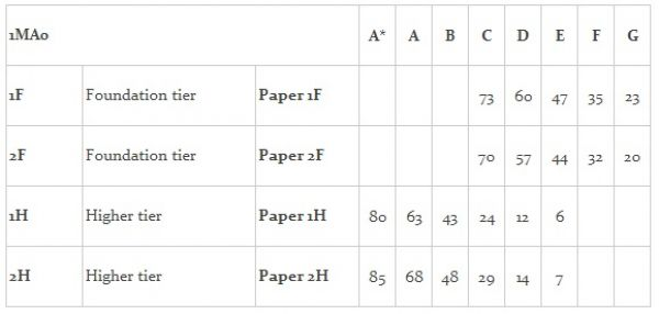 Mathematics grade 11 past papers