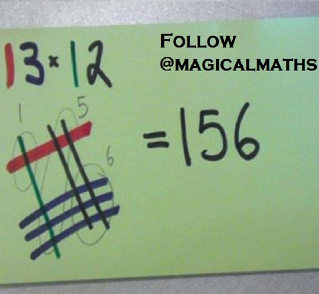 How to study multiplication