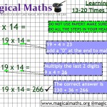 Learning your 13 times table 14 times table