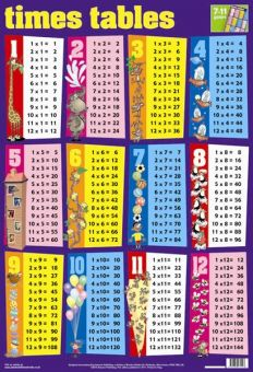 Worksheets Table Of 2 To 20 the secret to easily learn your 13 times table 14 15 123456