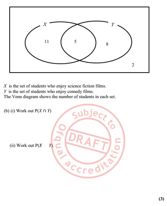 venn and caroll diagrams lesson resource