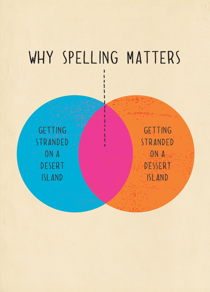 Why spelling matters! Top 5 Funny spelling mistakes pupils have made >> share for a smile!