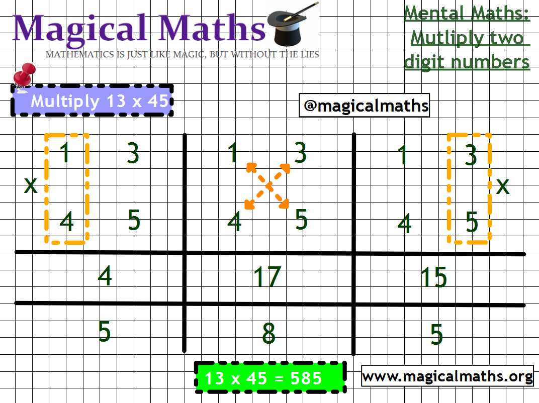 Mental Maths Multiply double digit numbers trick and tips