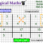 Mental Maths Multiply double digit numbers
