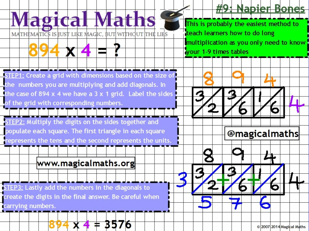 The Best Long Multiplication Method To Teach Pupils How To Long
