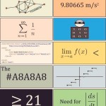 Can you figure out these maths movie titles