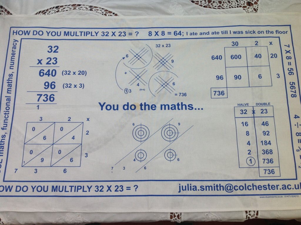 Vedic Method Multiplication