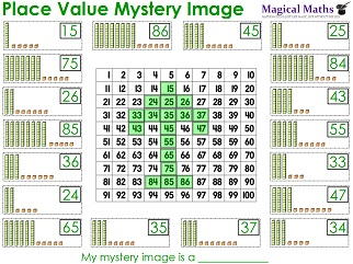 Place Value Mystery Image Thumb Nail 2
