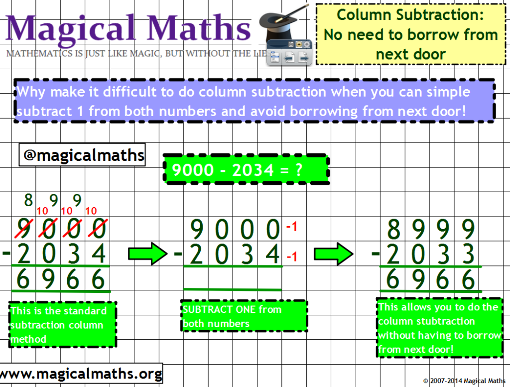 OMG! Why was I not shown this in Maths class? Column Subtraction Made Easy! | Magical Educator