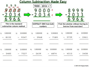 Column Subtraction Borrow From Next Door Thumb Nail 1
