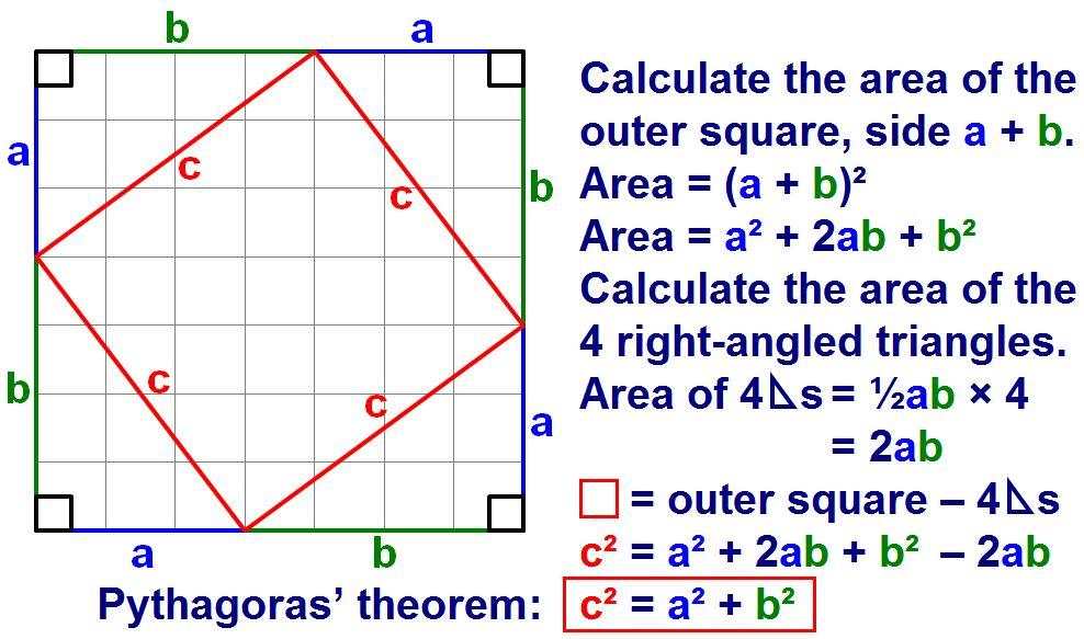 Pythagoras Theorem 2