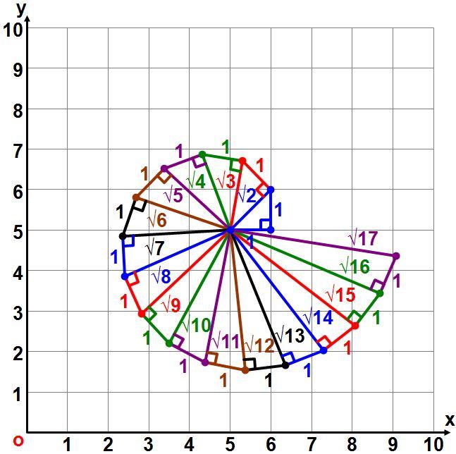 Pythagoras Theorem 3