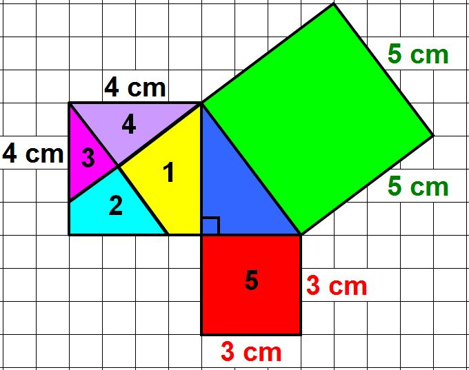 Could This Be The Best Pythagoras' Theorem Lesson Ever