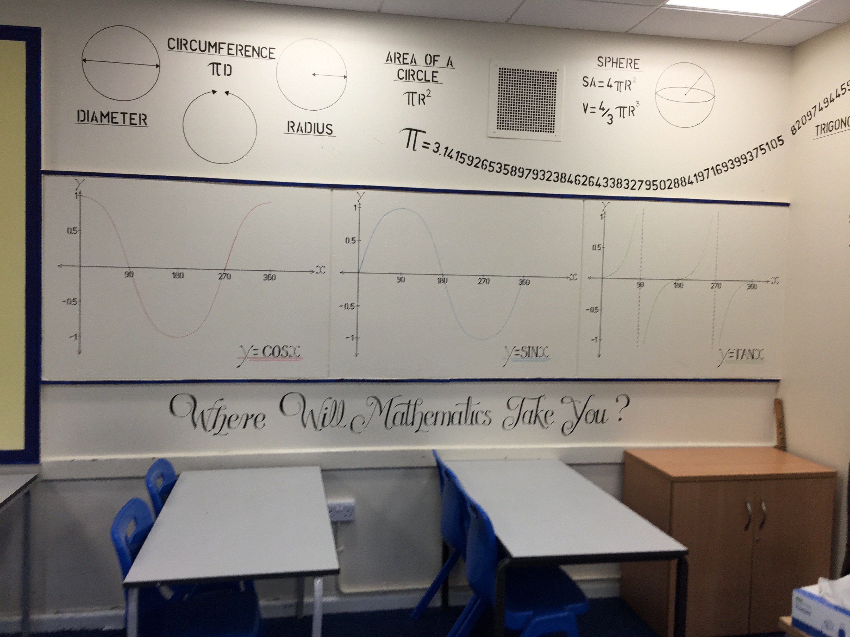 Have you thought about having a classroom Maths Makeover?