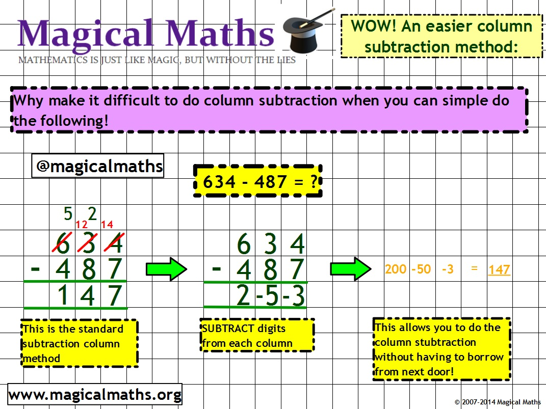 WOW, another alternative method to column subtraction made EASY!