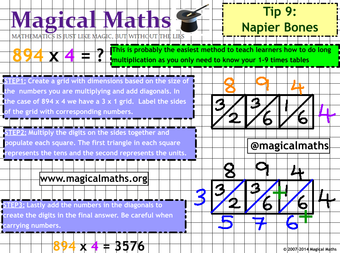 What is your favourite multiplication method? Mine is Napier Bones!